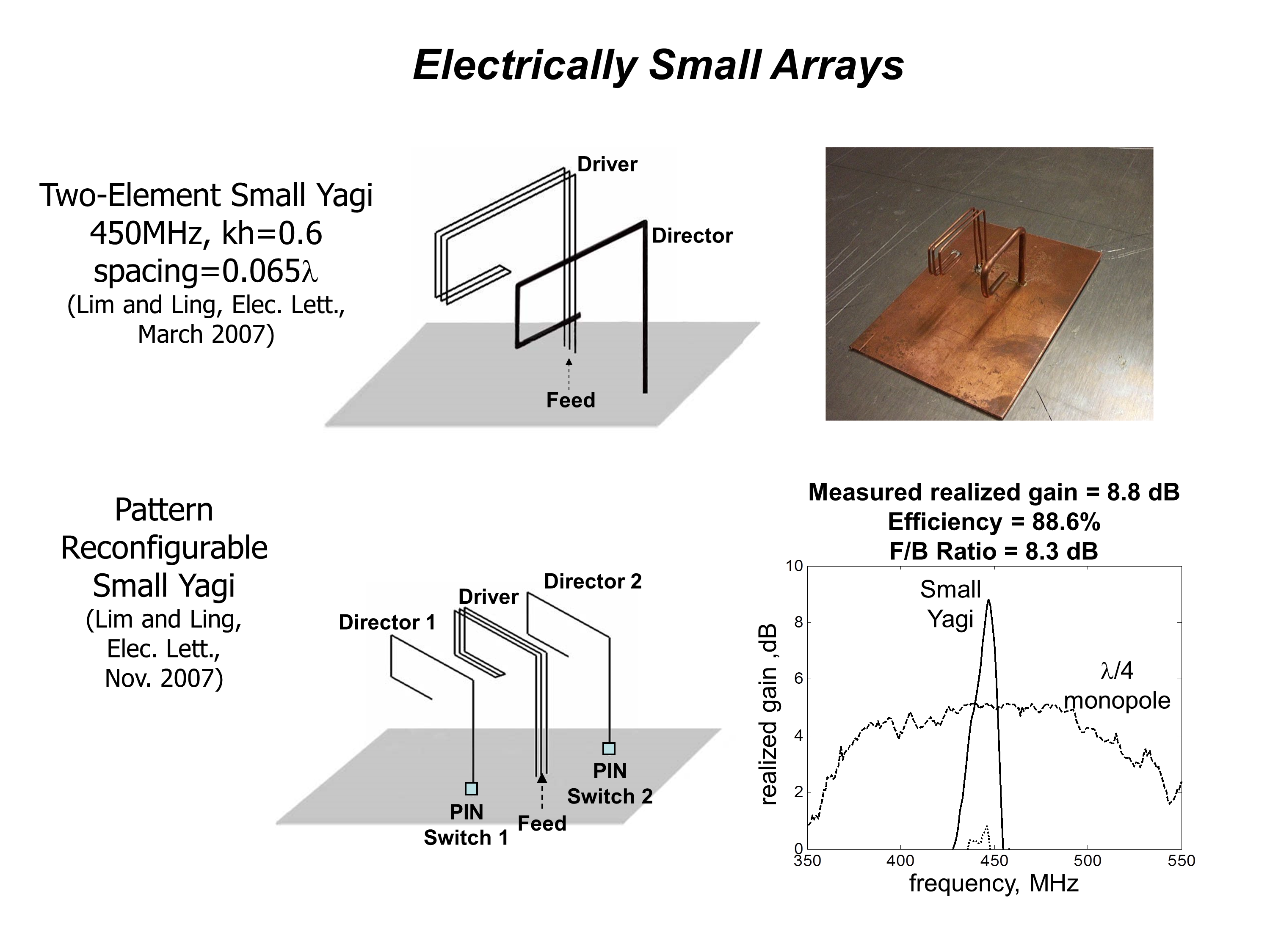 antenna propagation Key details about nvis propagation, near vertical incidence skywave: what nvis is where it is used how it works antennas     all you need to know.